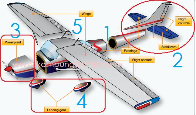 Image Result For Konstruksi Pesawat Terbang