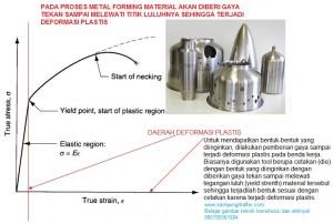 pembentukan logam
