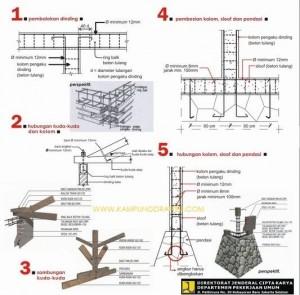 struktur tahan gempa